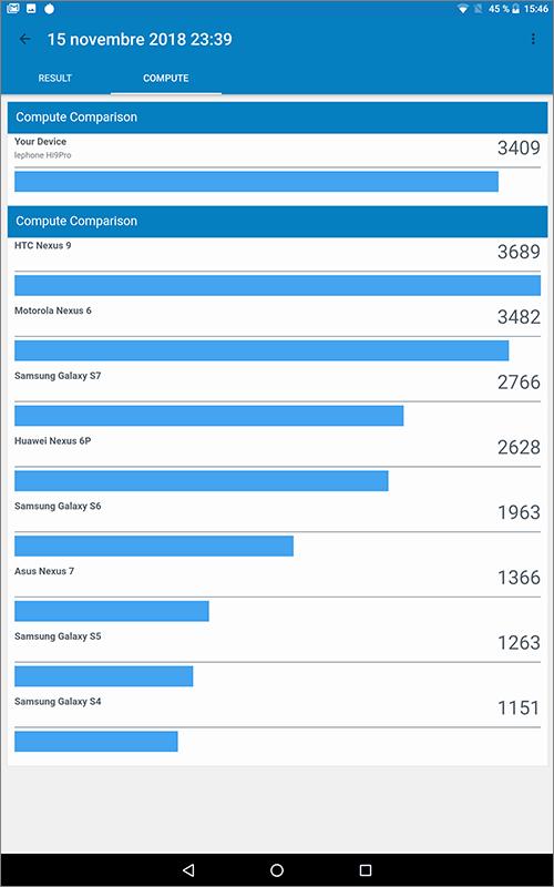 Benchmark GPU