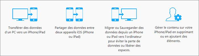 Logiciel iOS