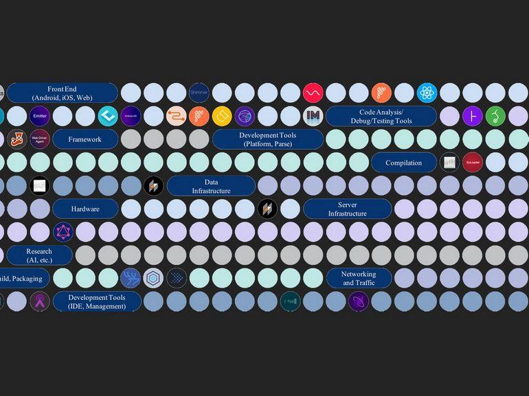 Facebook pourrait fusionner les messageries WhatsApp, Messenger et Instagram