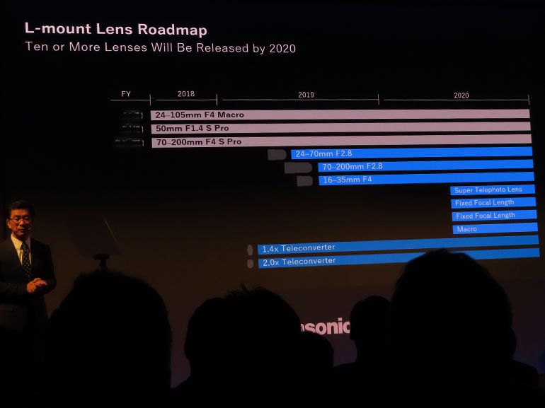 https://d1fmx1rbmqrxrr.cloudfront.net/cnet/i/edit/2019/02/lumix-s-optiques-roadmap.jpg