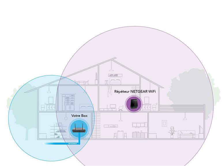 Les meilleurs répéteurs Wifi 2021 et comment faire son choix