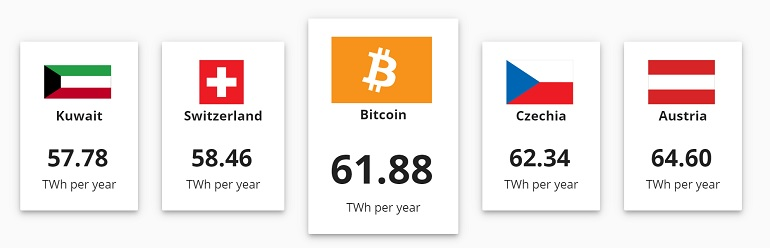 bitcoin-elec.jpg (770×248)
