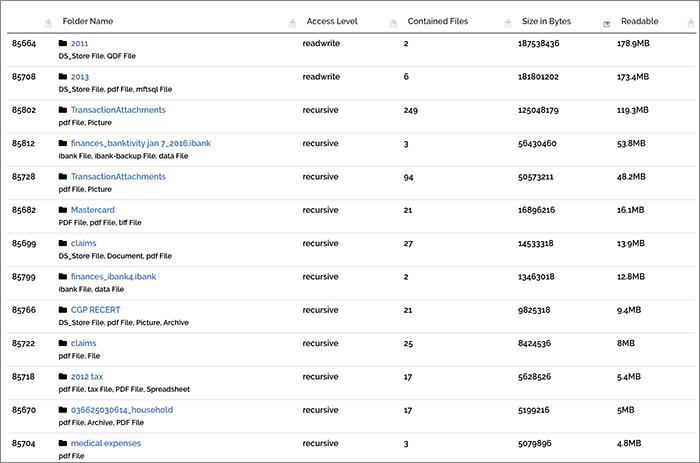 Liste de fuite de fichiers