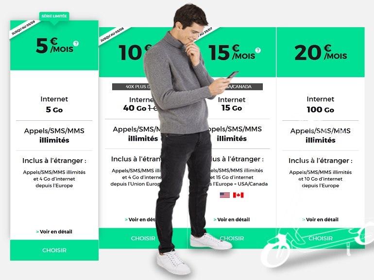 RED by SFR : les vrais bons plans forfaits mobile et fixe et notre avis