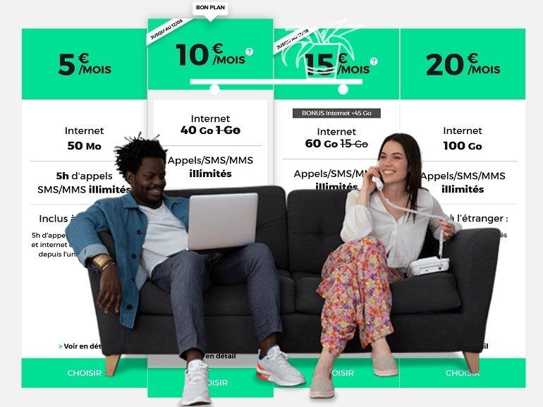 RED by SFR : les bons plans forfaits mobiles et box Internet et ce que l'on en pense