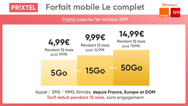 Le Forfait Mobile Le complet s'adapte a vos usages