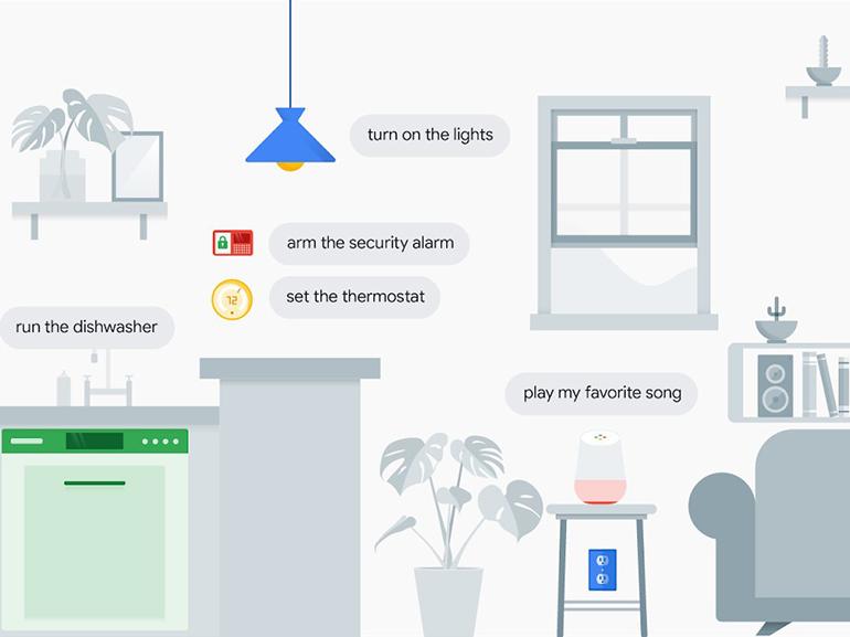 Les meilleurs appareils Google Home / Nest et Google Assistant de 2020