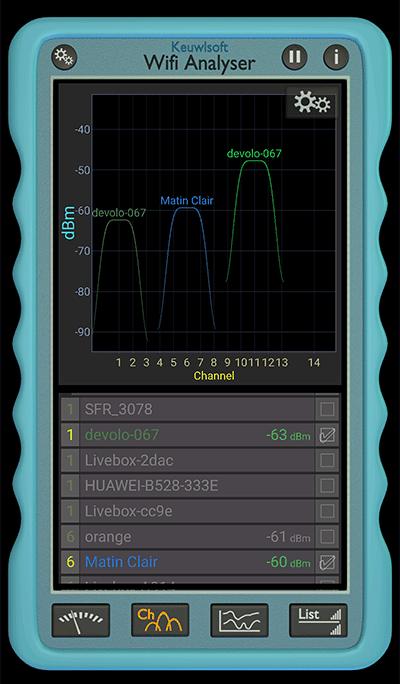 Signal Devolo
