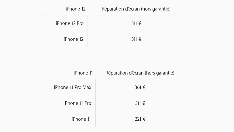 iphone screen price - iPhone 12: the bill to replace the screen hurts, very badly… - CNET France