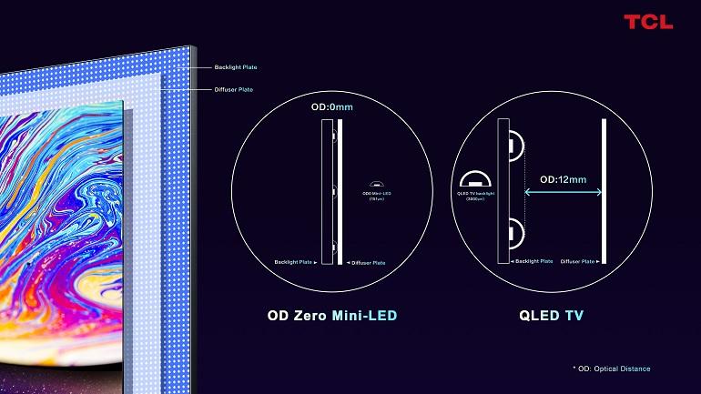 Le panneau de rétroéclairage Mini LED des téléviseurs TCL C82.