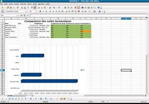OpenOffice.org Portable 3.2.0