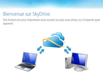 Skydrive Mac