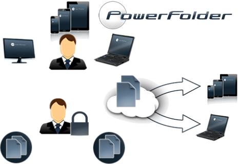 PowerFolder 10.2.128