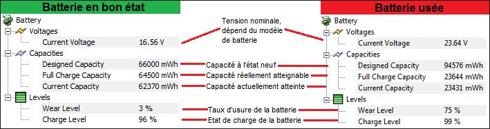 Etat batterie