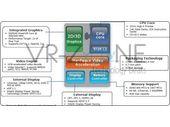 Un chipset graphique Power-VR pour la prochaine génération d'Atom chez Intel