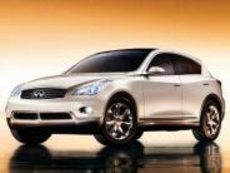 Une vue aérienne pour les voitures Infiniti de Nissan