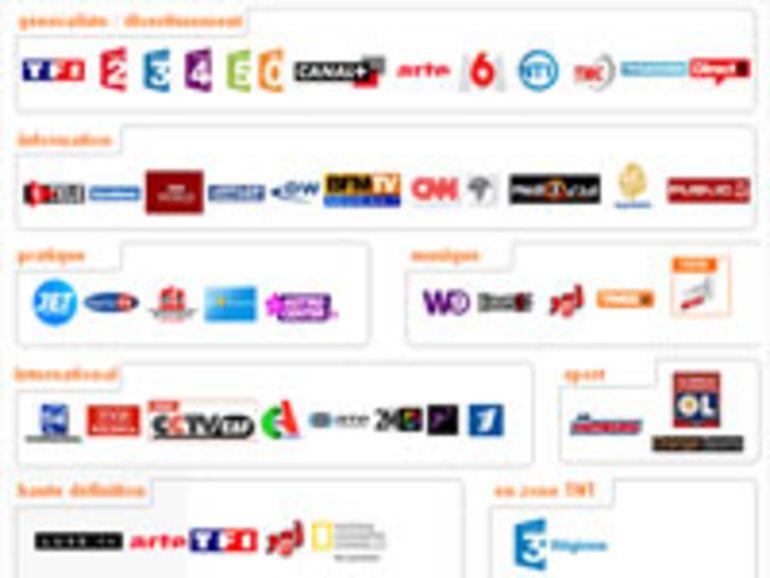 TV Orange sur iPhone : il faudra payer