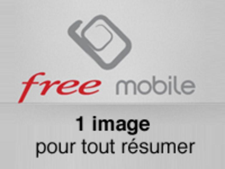 Forfaits Free Mobile : ce qu'il faut savoir en une image