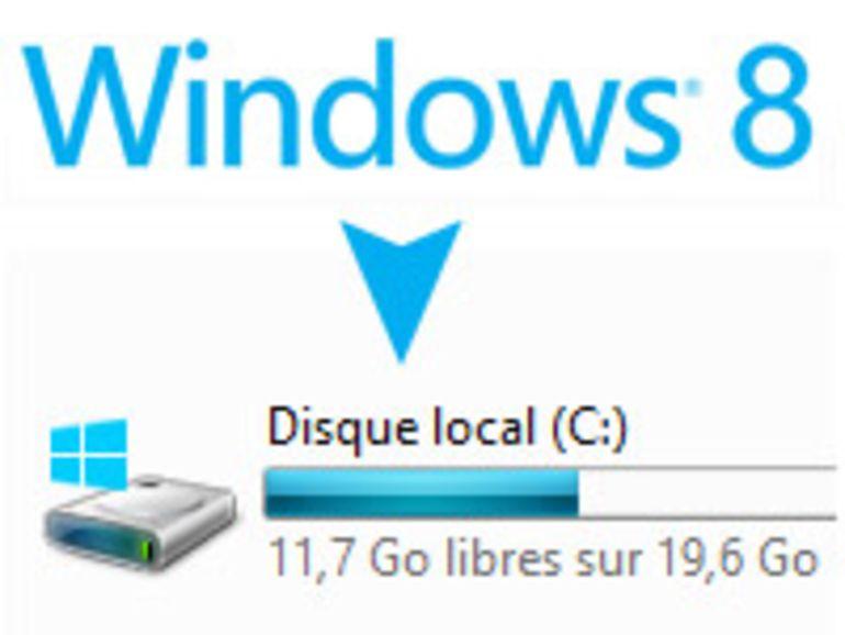 La Release Candidate de Windows 8 pourrait sortir fin mai ou début juin