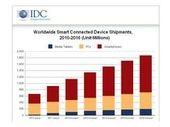 Un milliard d'appareils connectés distribués en 2011