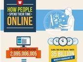 Quelles sont vos occupations sur Internet ?