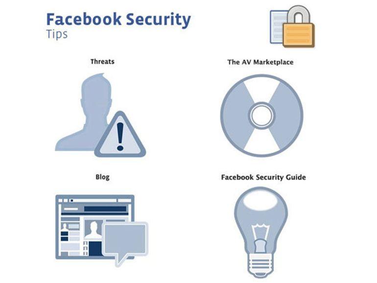 Réseaux sociaux : comment se propagent les menaces