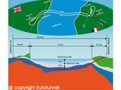 JO 2012 : Internet et téléphone pour le tunnel sous la manche