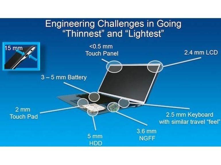 Intel : vers des ultrabooks encore plus fins