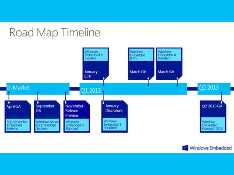 Windows Embedded 8 : Microsoft dévoile sa feuille de route
