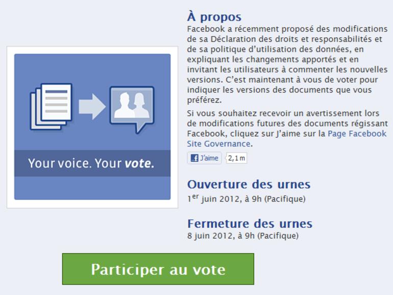 Facebook : un vieux canular refait surface suite à l'abandon du système de vote