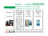 Popslate : la coque E-Ink pourrait arriver sur le Samsung Galaxy S3