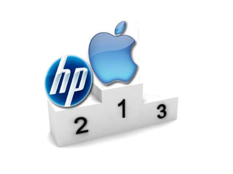 Apple et HP : les ordinateurs préférés des américains