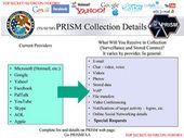 PRISM : les géants du web communiquent sur les demandes d'informations des autorités américaines