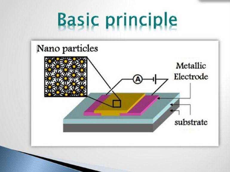 Peau électronique : un capteur flexible détectant température et humidité