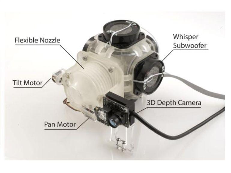 AIREAL : un appareil d'immersion haptique qui projette de l'air
