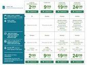 Le forfait B&You 24/24 et Internet 3Go devrait coûter moins cher