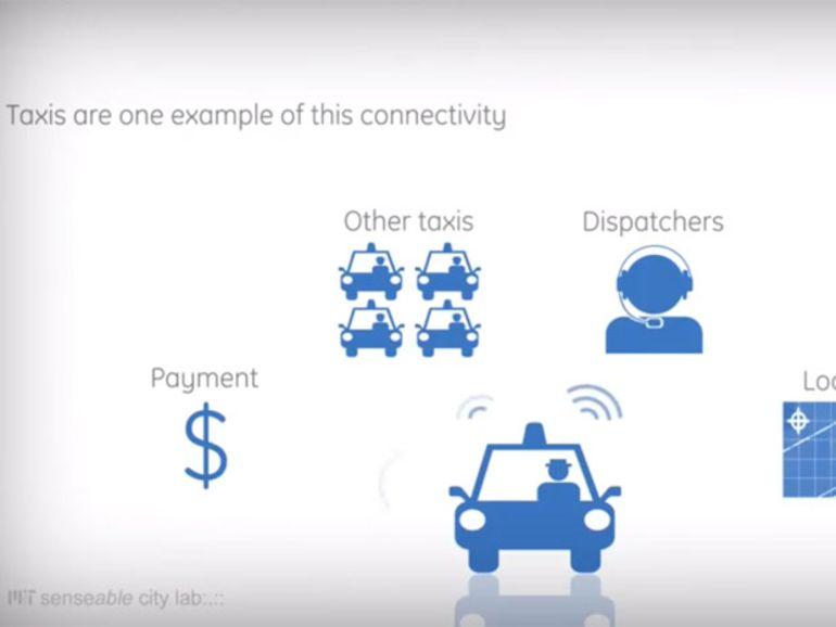 Audi HubCab, le covoiturage dynamique appliqué au taxi