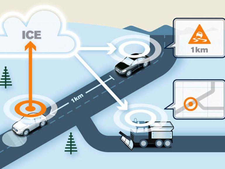 La voiture communicante comme solution aux risques du verglas