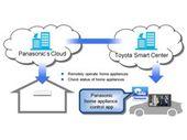 Toyota et Panasonic connectent la voiture aux appareils électroménagers