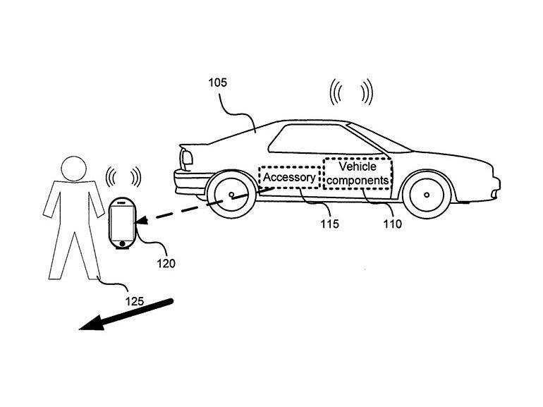 Apple travaille sur un contrôle de la voiture via l'iPhone