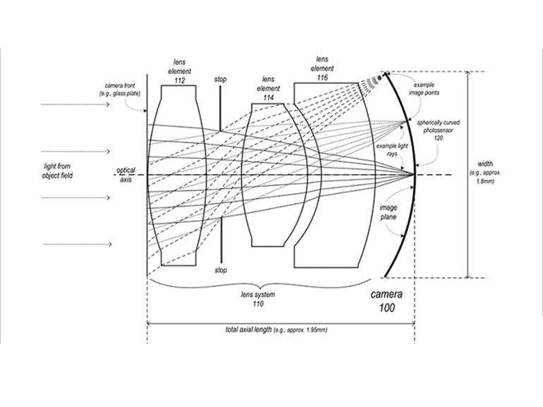 Brevet : Apple dépose et obtient un brevet sur un capteur photo courbe