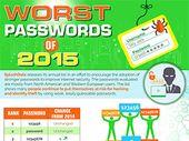 Top 25 des pires mots de passe les plus utilisés en 2015