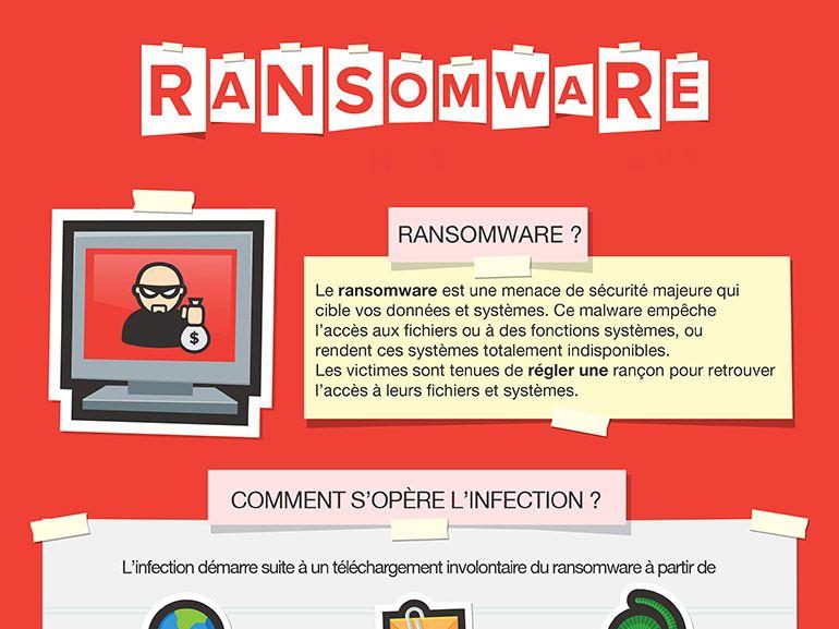 Infographie : le ransomware expliqué en image