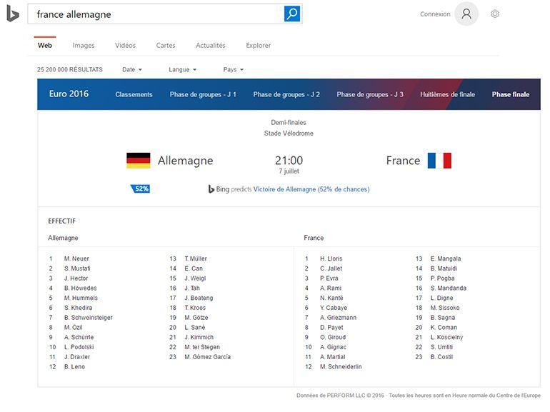 Euro 2016: la France va (encore) perdre contre l'Allemagne, c'est Microsoft qui le dit