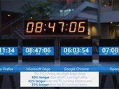 Navigateur : Edge toujours meilleur en terme d'autonomie selon Microsoft