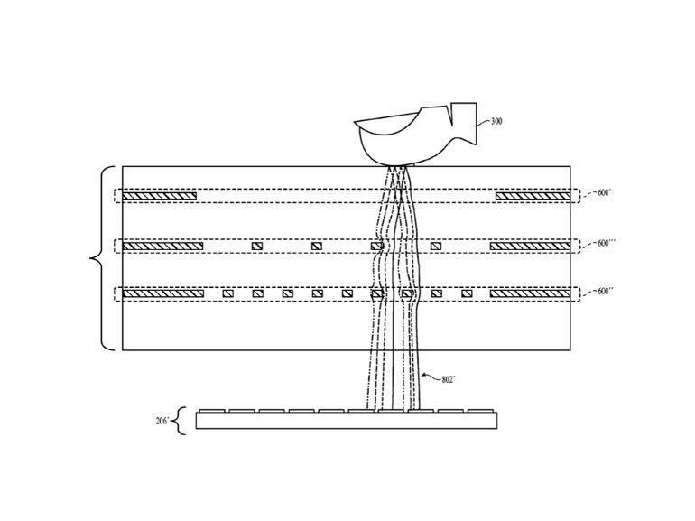 Apple: un brevet pour des lecteurs d'empreintes intégrés aux écrans tactiles