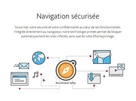 Avira : deux nouveaux outils pour sécuriser la navigation
