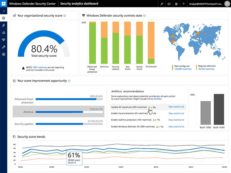 Windows 10 : la sécurité renforcée dans la Fall Creators Update