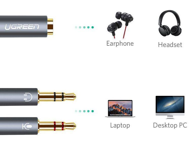 Bon plan : un câble audio combiné microphone et écouteurs à 6.79 euros