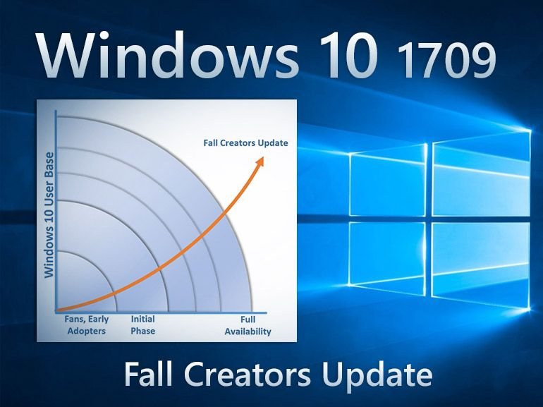 Windows 10 : 8 PC sur 10 utilisent la dernière version 1709